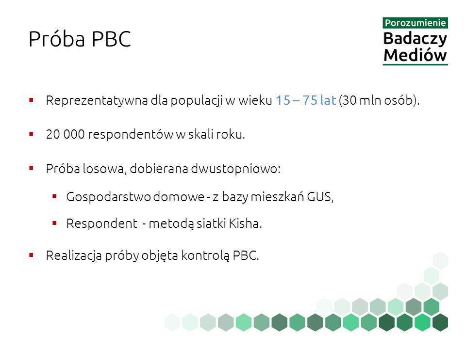 Próba PBC  Reprezentatywna dla populacji w wieku 15 – 75 lat (30 mln osób).  20 000 respondentów w skali roku.  Próba losowa, dobierana dwustopniow