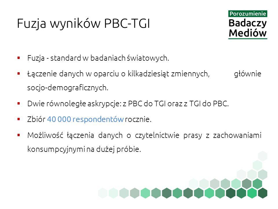 Fuzja wyników PBC-TGI  Fuzja - standard w badaniach światowych.  Łączenie danych w oparciu o kilkadziesiąt zmiennych, głównie socjo-demograficznych.
