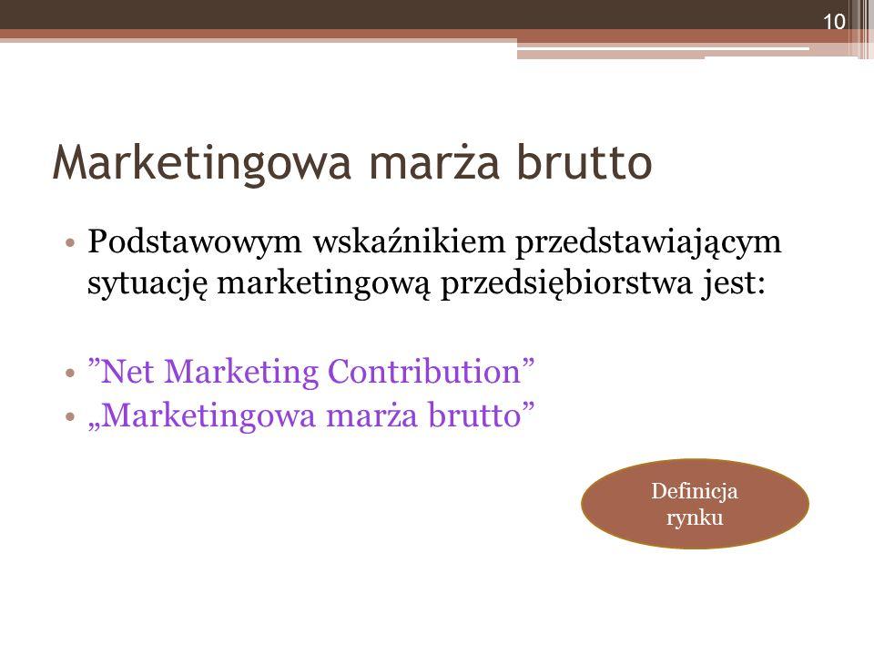 """Marketingowa marża brutto Podstawowym wskaźnikiem przedstawiającym sytuację marketingową przedsiębiorstwa jest: Net Marketing Contribution """"Marketingowa marża brutto 10 Definicja rynku"""
