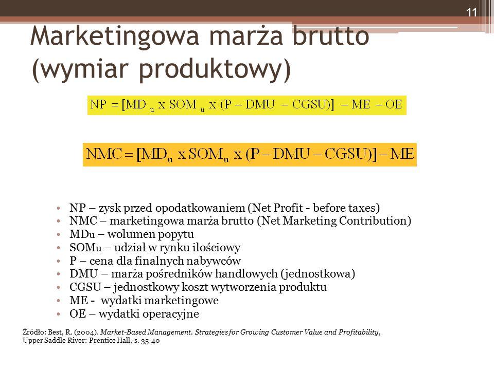 Marketingowa marża brutto (wymiar produktowy) NP – zysk przed opodatkowaniem (Net Profit - before taxes) NMC – marketingowa marża brutto (Net Marketing Contribution) MD u – wolumen popytu SOM u – udział w rynku ilościowy P – cena dla finalnych nabywców DMU – marża pośredników handlowych (jednostkowa) CGSU – jednostkowy koszt wytworzenia produktu ME - wydatki marketingowe OE – wydatki operacyjne 11 Źródło: Best, R.