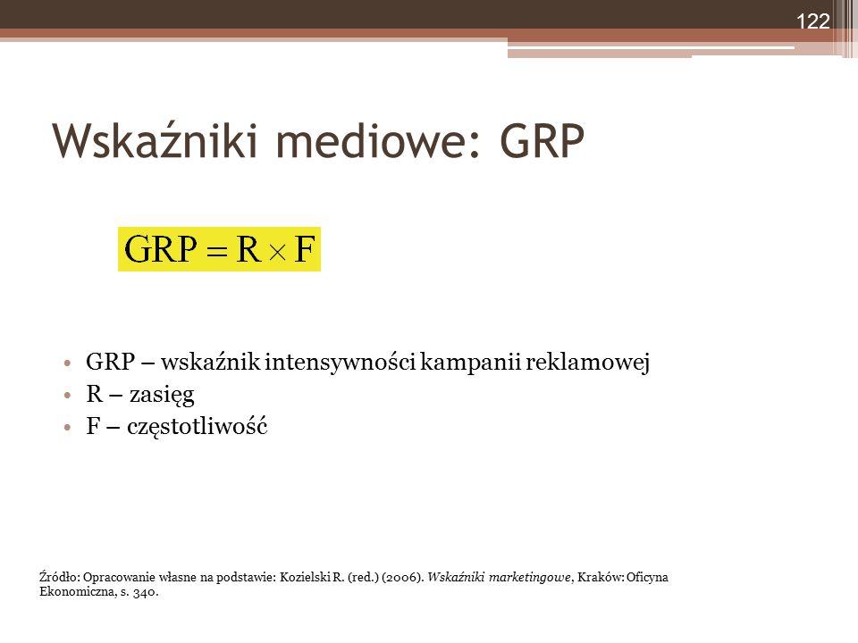 Wskaźniki mediowe: GRP GRP – wskaźnik intensywności kampanii reklamowej R – zasięg F – częstotliwość Źródło: Opracowanie własne na podstawie: Kozielski R.