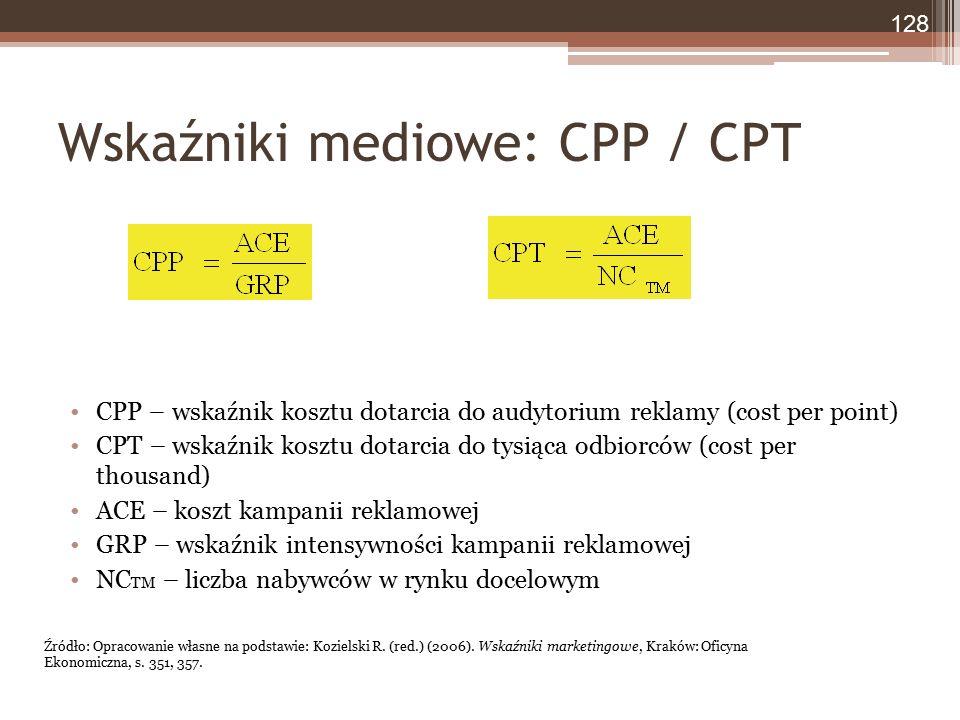 Wskaźniki mediowe: CPP / CPT CPP – wskaźnik kosztu dotarcia do audytorium reklamy (cost per point) CPT – wskaźnik kosztu dotarcia do tysiąca odbiorców (cost per thousand) ACE – koszt kampanii reklamowej GRP – wskaźnik intensywności kampanii reklamowej NC TM – liczba nabywców w rynku docelowym 128 Źródło: Opracowanie własne na podstawie: Kozielski R.