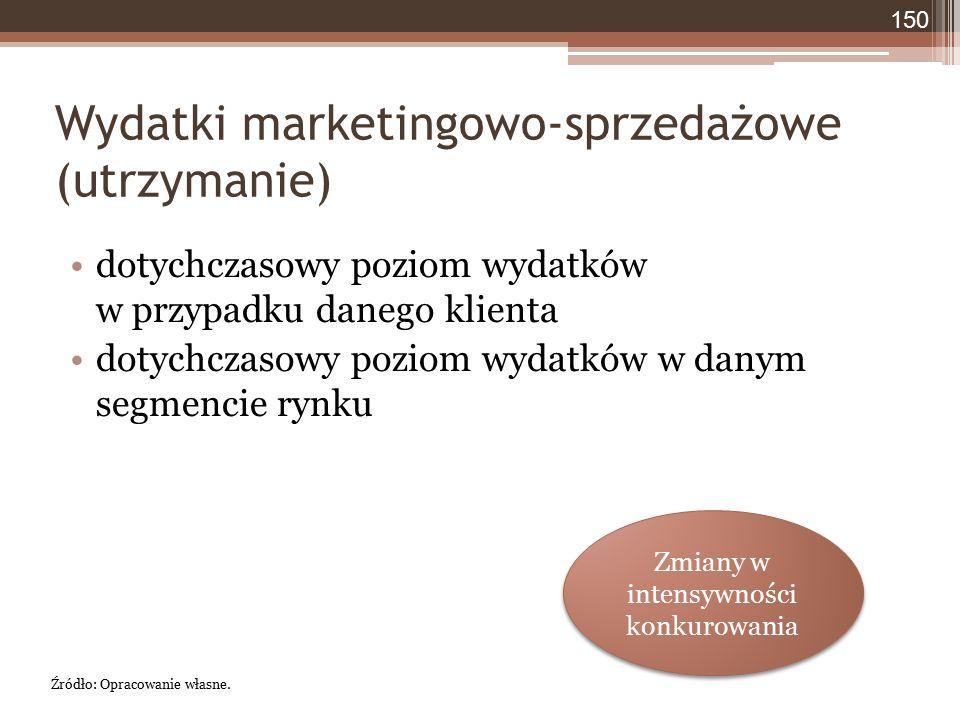 Wydatki marketingowo-sprzedażowe (utrzymanie) dotychczasowy poziom wydatków w przypadku danego klienta dotychczasowy poziom wydatków w danym segmencie