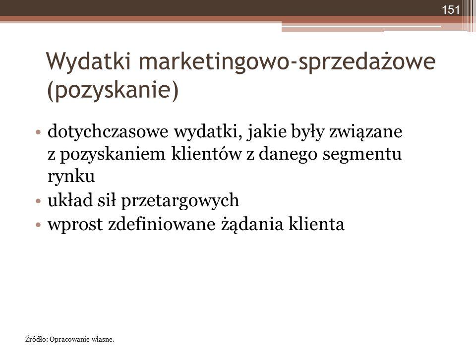 Wydatki marketingowo-sprzedażowe (pozyskanie) dotychczasowe wydatki, jakie były związane z pozyskaniem klientów z danego segmentu rynku układ sił prze