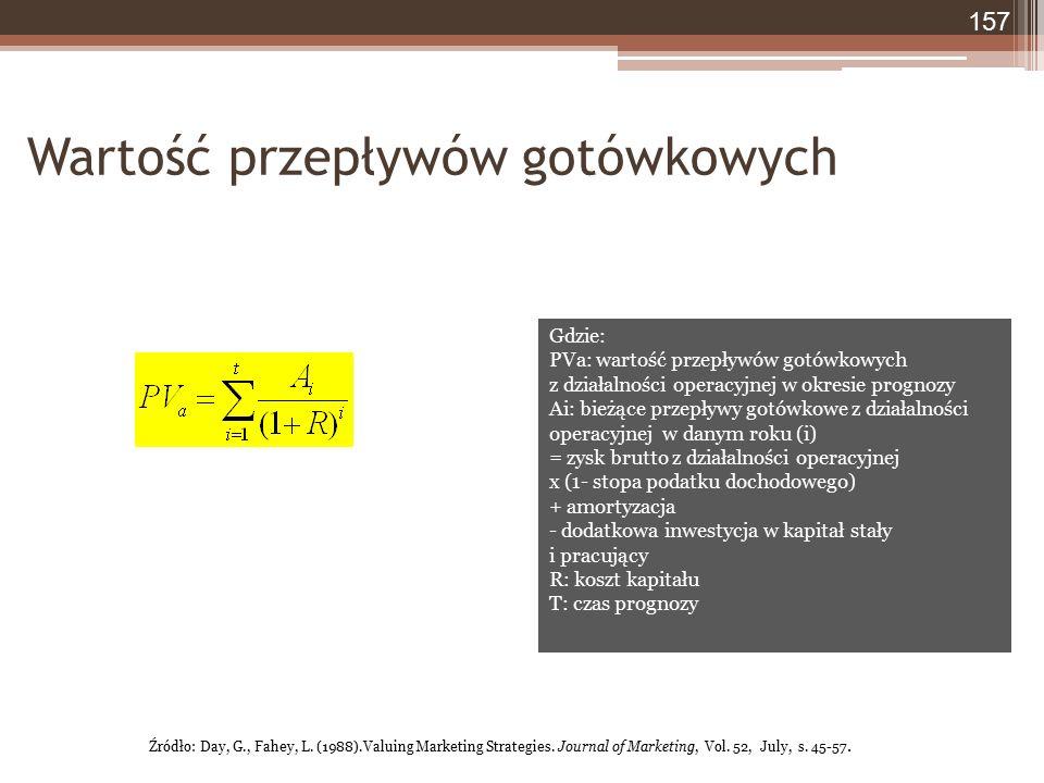 Wartość przepływów gotówkowych 157 Gdzie: PVa: wartość przepływów gotówkowych z działalności operacyjnej w okresie prognozy Ai: bieżące przepływy gotó
