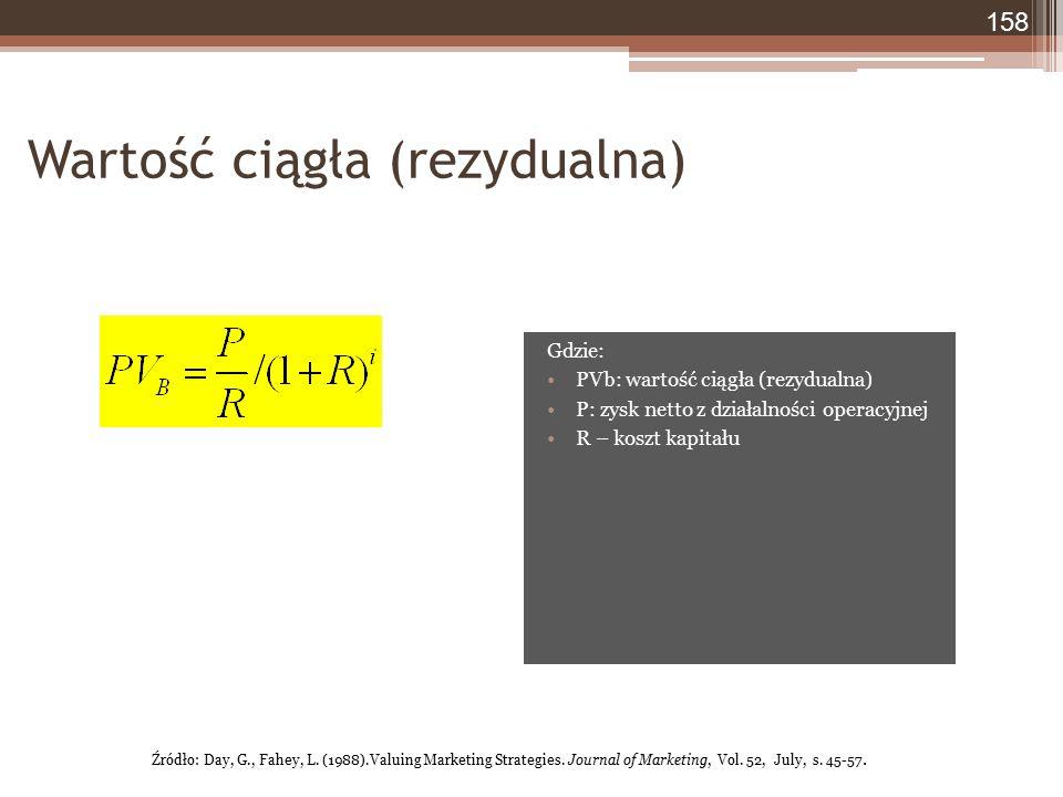 Wartość ciągła (rezydualna) Gdzie: PVb: wartość ciągła (rezydualna) P: zysk netto z działalności operacyjnej R – koszt kapitału 158 Źródło: Day, G., Fahey, L.