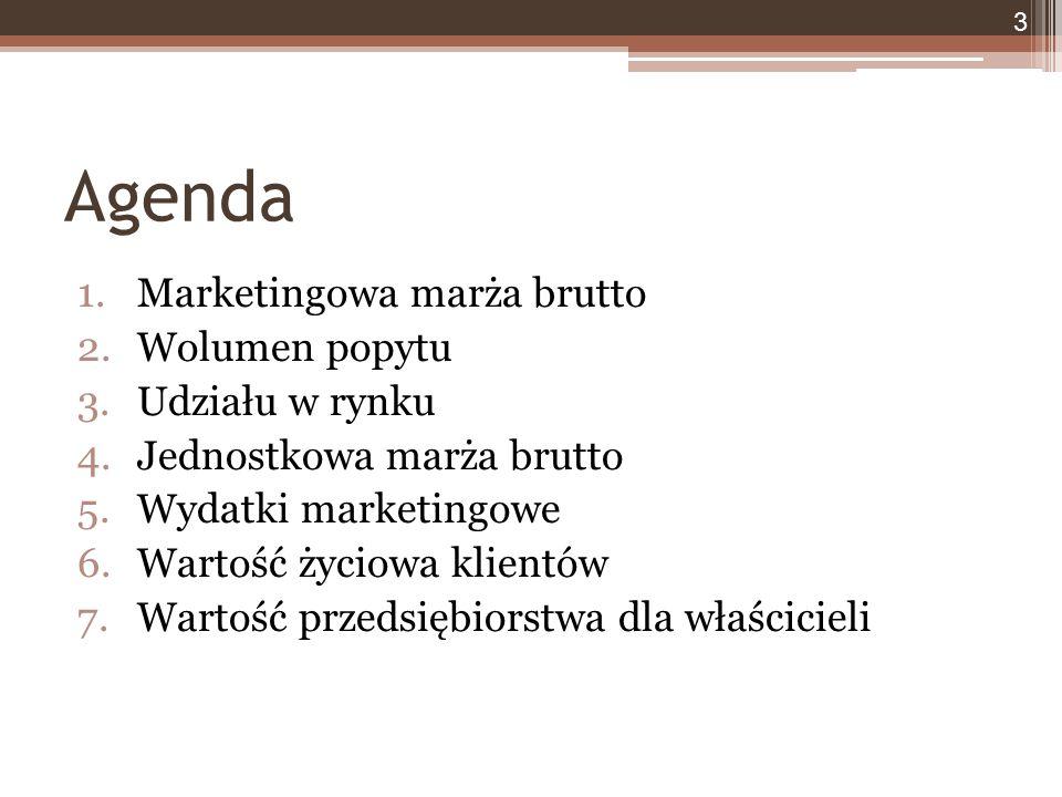 Agenda 1.Marketingowa marża brutto 2.Wolumen popytu 3.Udziału w rynku 4.Jednostkowa marża brutto 5.Wydatki marketingowe 6.Wartość życiowa klientów 7.Wartość przedsiębiorstwa dla właścicieli 3