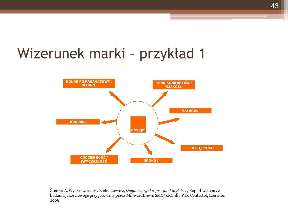 Wizerunek marki – przykład 1 43 Źródło: A. Wyszkowska, M. Zielenkiewicz, Diagnoza rynku pre-paid w Polsce, Raport wstępny z badania jakościowego przyg