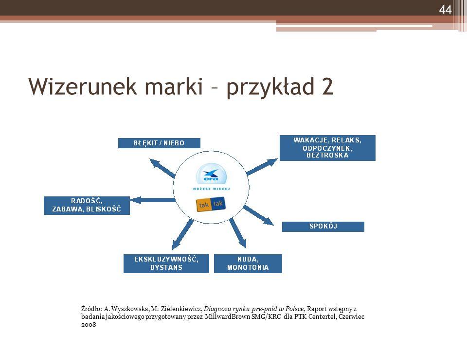 Wizerunek marki – przykład 2 44 Źródło: A. Wyszkowska, M. Zielenkiewicz, Diagnoza rynku pre-paid w Polsce, Raport wstępny z badania jakościowego przyg