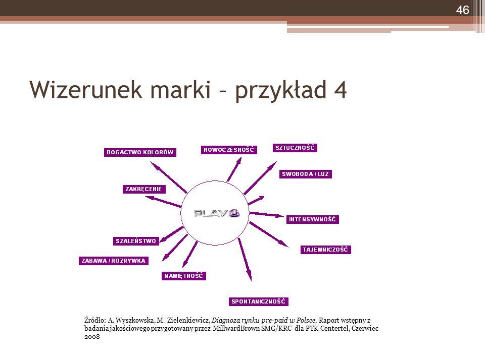 Wizerunek marki – przykład 4 46 Źródło: A. Wyszkowska, M. Zielenkiewicz, Diagnoza rynku pre-paid w Polsce, Raport wstępny z badania jakościowego przyg