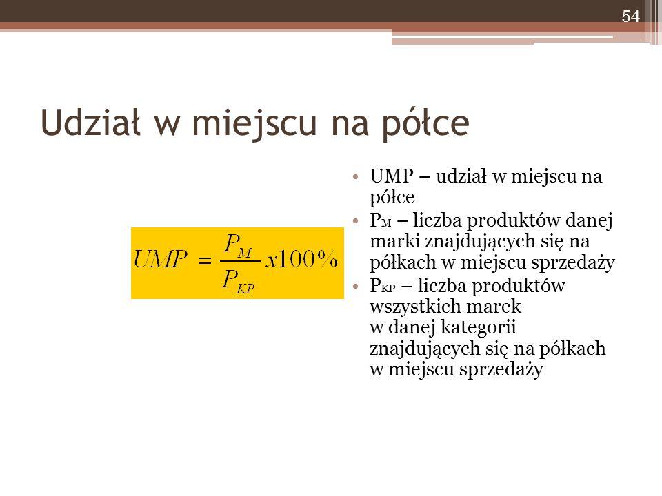 Udział w miejscu na półce UMP – udział w miejscu na półce P M – liczba produktów danej marki znajdujących się na półkach w miejscu sprzedaży P KP – li