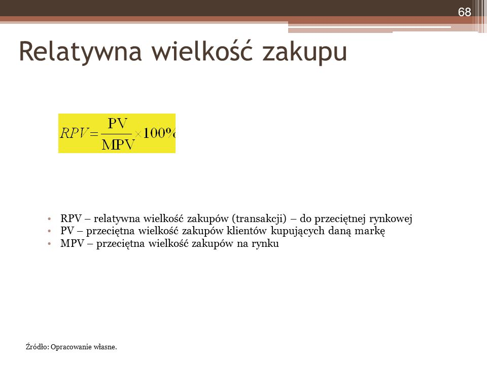Relatywna wielkość zakupu RPV – relatywna wielkość zakupów (transakcji) – do przeciętnej rynkowej PV – przeciętna wielkość zakupów klientów kupujących