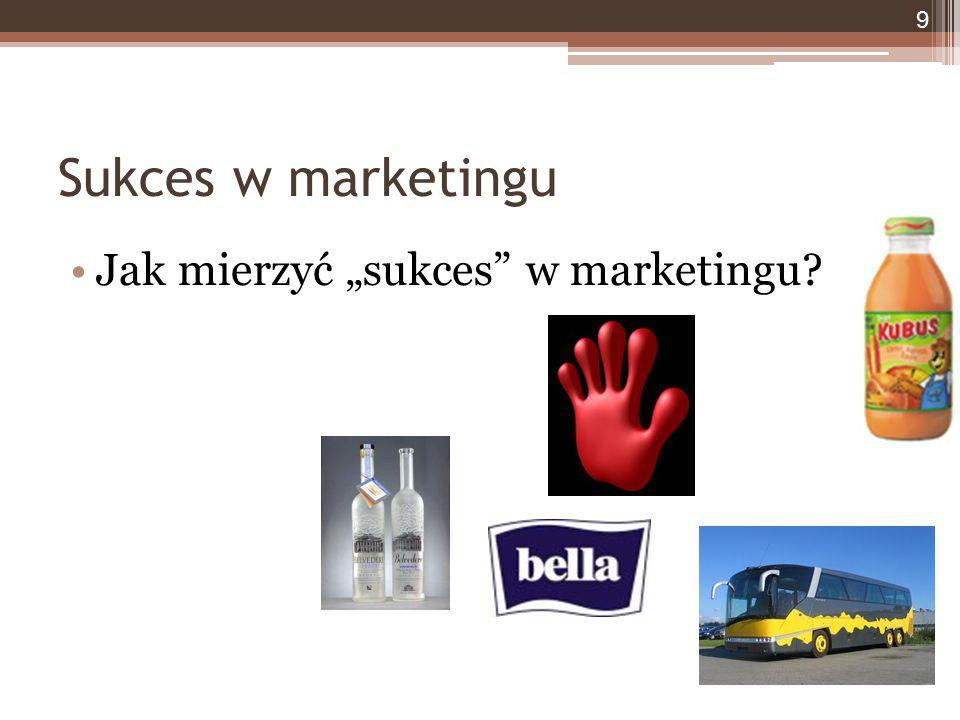 Przykład – łańcuch udziału w rynku Klienci Poziom zakupów Zakupy danej marki Przeciętna cena zakupu Cena naszej marki A100501012 B2001001012 C10001012 D10001012 SOM =36% 70
