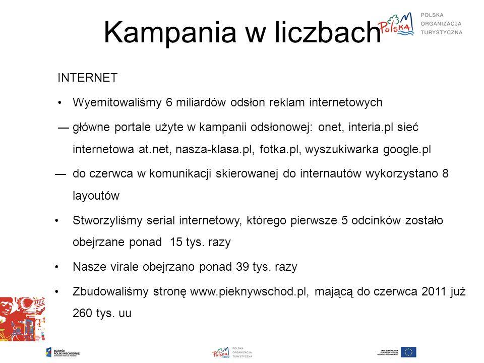Kampania w liczbach INTERNET Wyemitowaliśmy 6 miliardów odsłon reklam internetowych ―główne portale użyte w kampanii odsłonowej: onet, interia.pl sieć internetowa at.net, nasza-klasa.pl, fotka.pl, wyszukiwarka google.pl ―do czerwca w komunikacji skierowanej do internautów wykorzystano 8 layoutów Stworzyliśmy serial internetowy, którego pierwsze 5 odcinków zostało obejrzane ponad 15 tys.