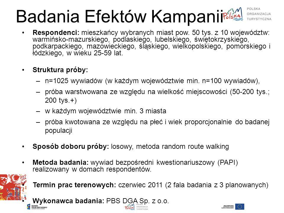 Badania Efektów Kampanii Respondenci: mieszkańcy wybranych miast pow.