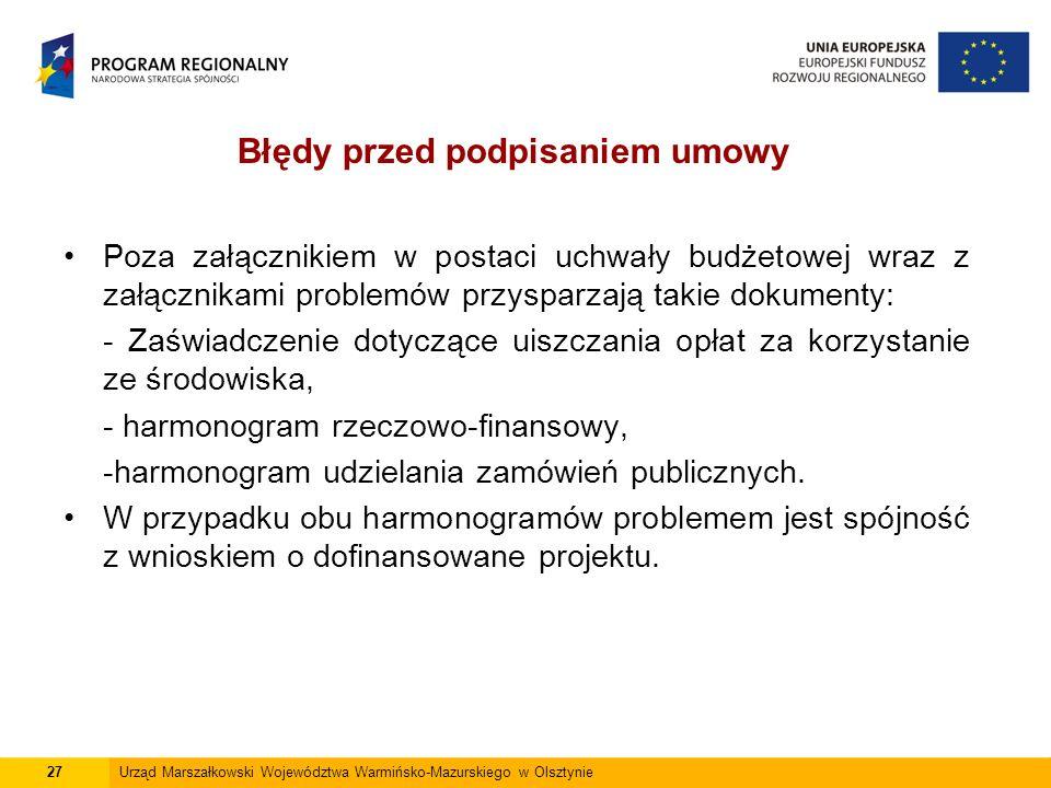 Poza załącznikiem w postaci uchwały budżetowej wraz z załącznikami problemów przysparzają takie dokumenty: - Zaświadczenie dotyczące uiszczania opłat za korzystanie ze środowiska, - harmonogram rzeczowo-finansowy, -harmonogram udzielania zamówień publicznych.