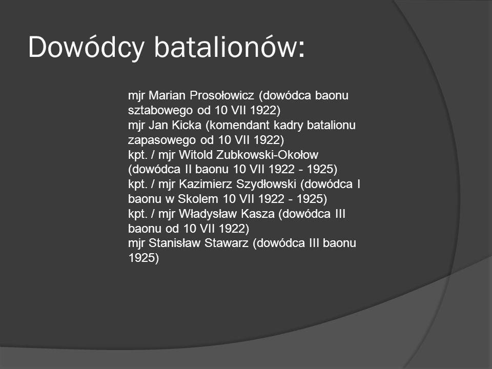 Oficerowie pułku: Adam Brzechwa-Ajdukiewicz Karol Baczyński Stanisław Tadeusz Baczyński syn Karola kpt.