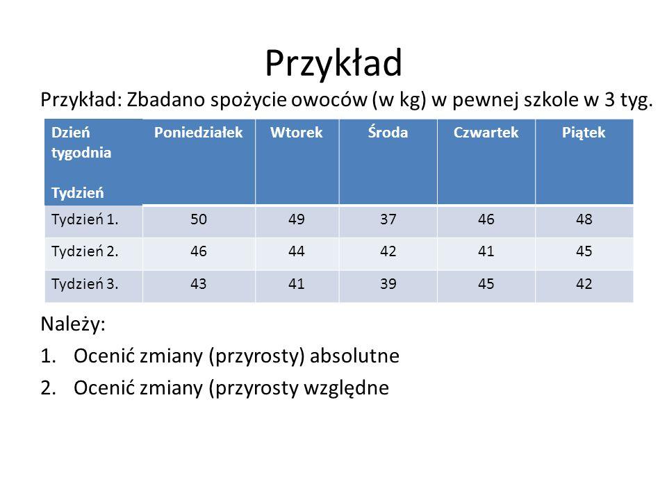 Przykład Przykład: Zbadano spożycie owoców (w kg) w pewnej szkole w 3 tyg.