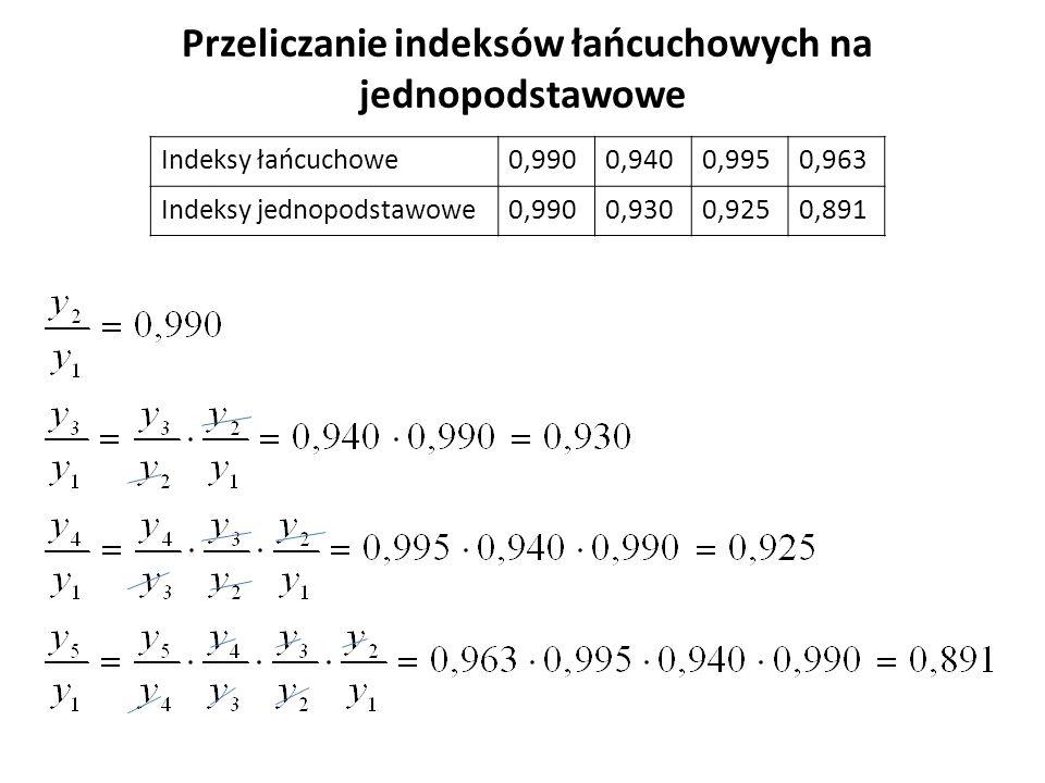 Przeliczanie indeksów łańcuchowych na jednopodstawowe Indeksy łańcuchowe0,9900,9400,9950,963 Indeksy jednopodstawowe0,9900,9300,9250,891