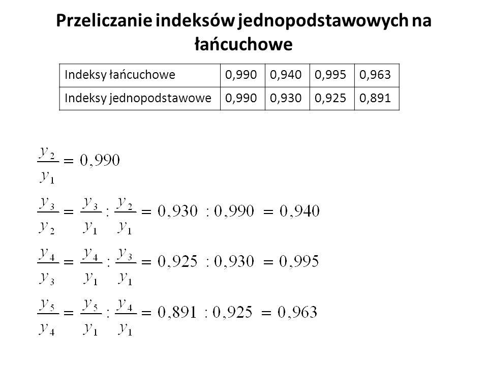 Przeliczanie indeksów jednopodstawowych na łańcuchowe Indeksy łańcuchowe0,9900,9400,9950,963 Indeksy jednopodstawowe0,9900,9300,9250,891