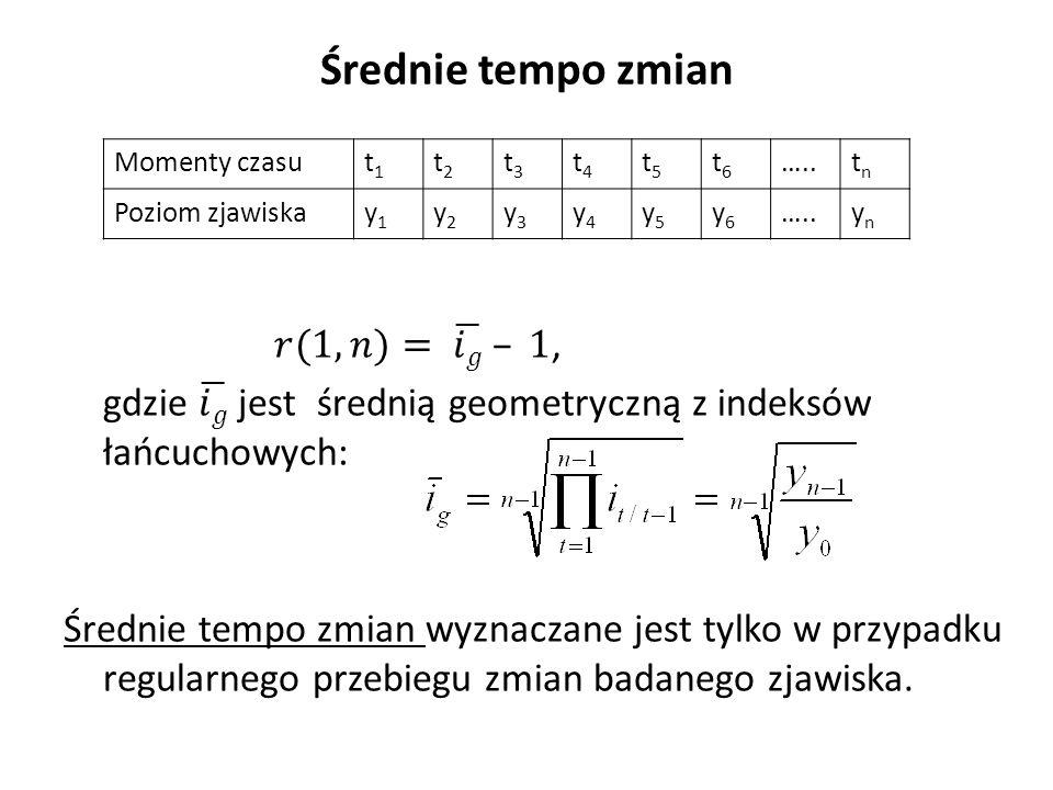 Średnie tempo zmian Momenty czasut1t1 t2t2 t3t3 t4t4 t5t5 t6t6 …..tntn Poziom zjawiskay1y1 y2y2 y3y3 y4y4 y5y5 y6y6 …..ynyn