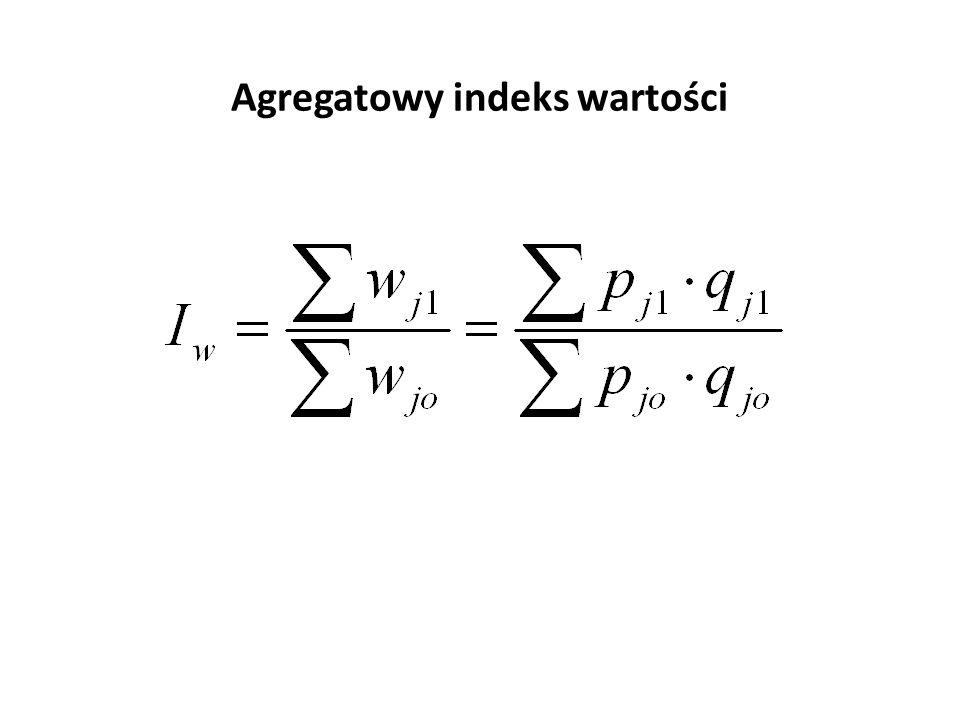 Agregatowy indeks wartości