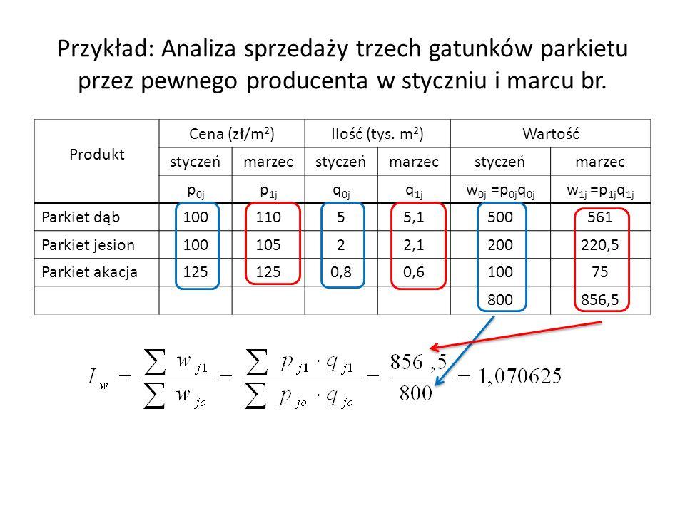 Przykład: Analiza sprzedaży trzech gatunków parkietu przez pewnego producenta w styczniu i marcu br.