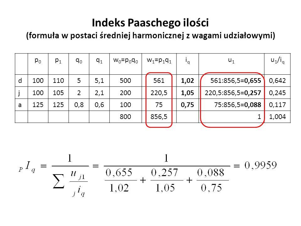 Indeks Paaschego ilości (formuła w postaci średniej harmonicznej z wagami udziałowymi) p0p0 p1p1 q0q0 q1q1 w 0 =p 0 q 0 w 1 =p 1 q 1 iqiq u1u1 u 1 /i q d10011055,15005611,02561:856,5=0,6550,642 j10010522,1200220,51,05220,5:856,5=0,2570,245 a125 0,80,6100750,7575:856,5=0,0880,117 800856,511,004