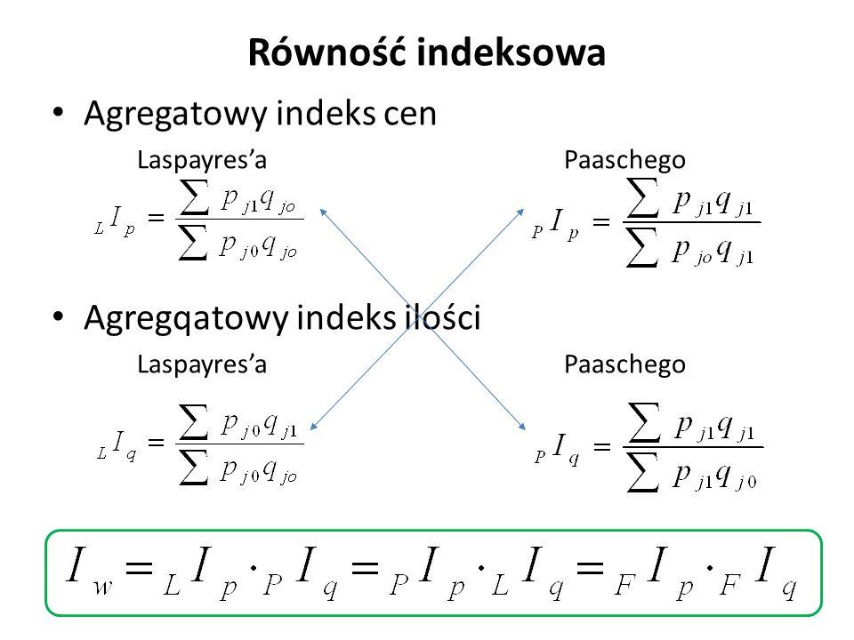 Równość indeksowa Agregatowy indeks cen Laspayres'aPaaschego Agregqatowy indeks ilości Laspayres'aPaaschego