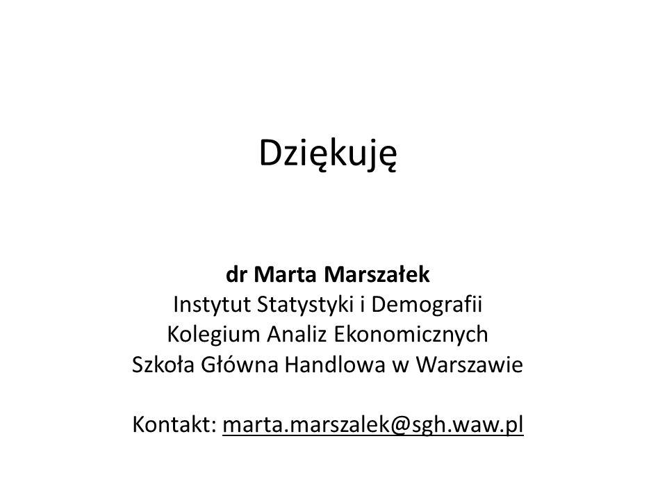 Dziękuję dr Marta Marszałek Instytut Statystyki i Demografii Kolegium Analiz Ekonomicznych Szkoła Główna Handlowa w Warszawie Kontakt: marta.marszalek@sgh.waw.pl