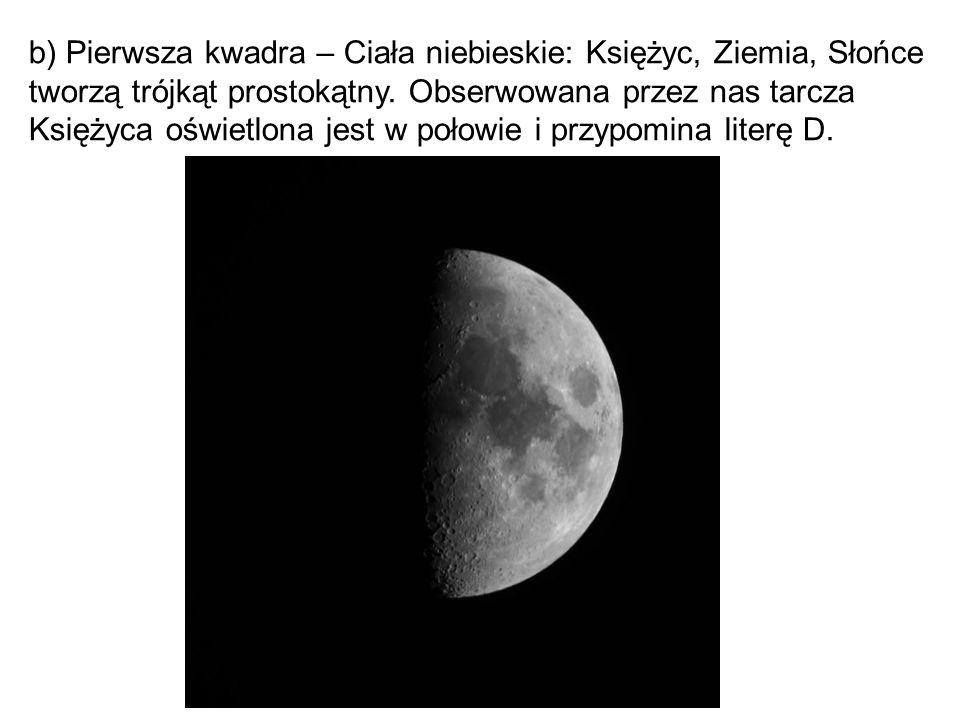 b) Pierwsza kwadra – Ciała niebieskie: Księżyc, Ziemia, Słońce tworzą trójkąt prostokątny. Obserwowana przez nas tarcza Księżyca oświetlona jest w poł