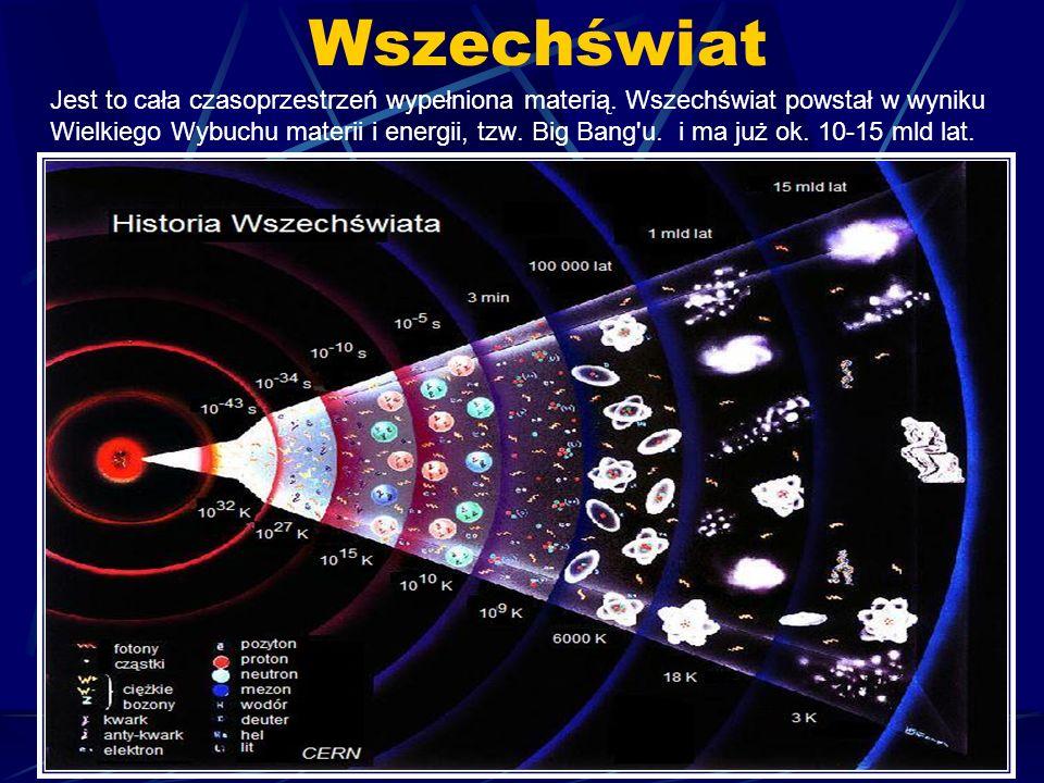 Wszechświat Jest to cała czasoprzestrzeń wypełniona materią.