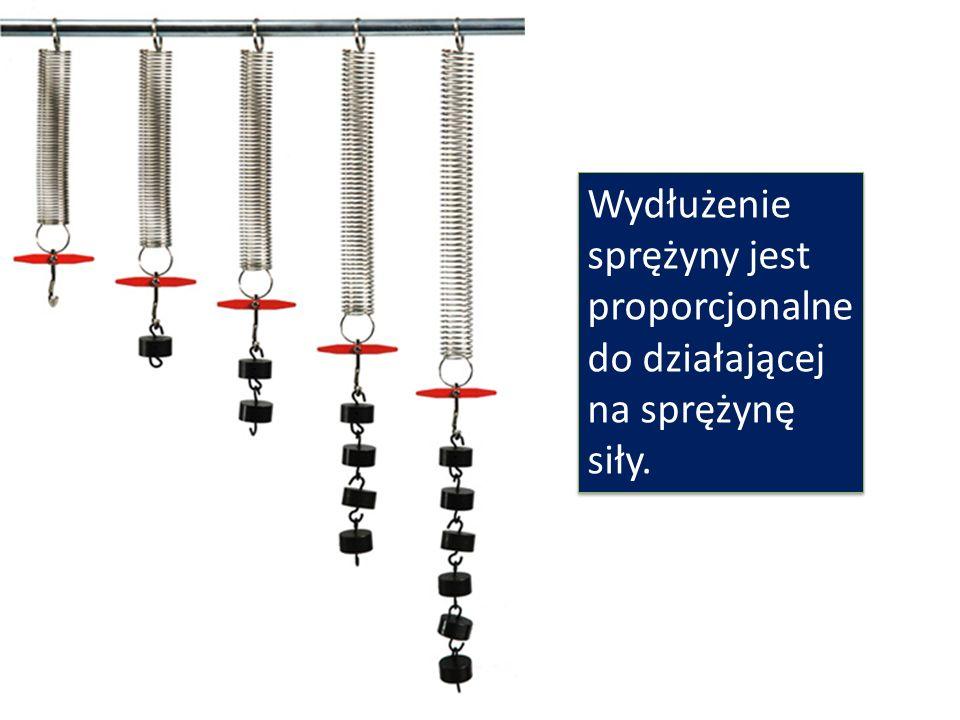 Wydłużenie sprężyny jest proporcjonalne do działającej na sprężynę siły.