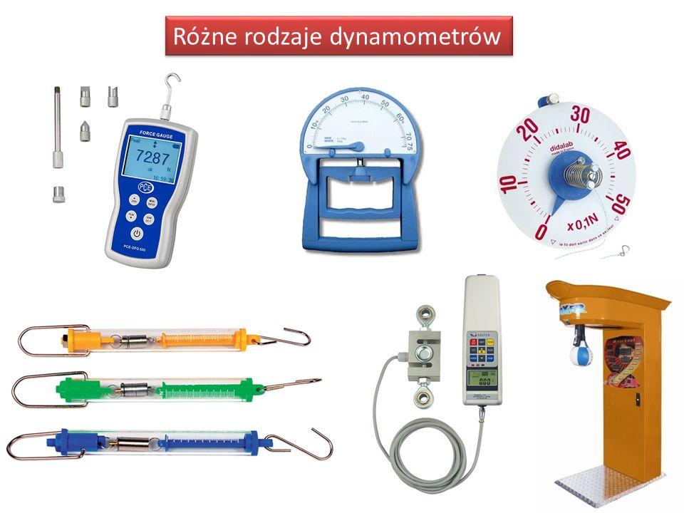 Różne rodzaje dynamometrów