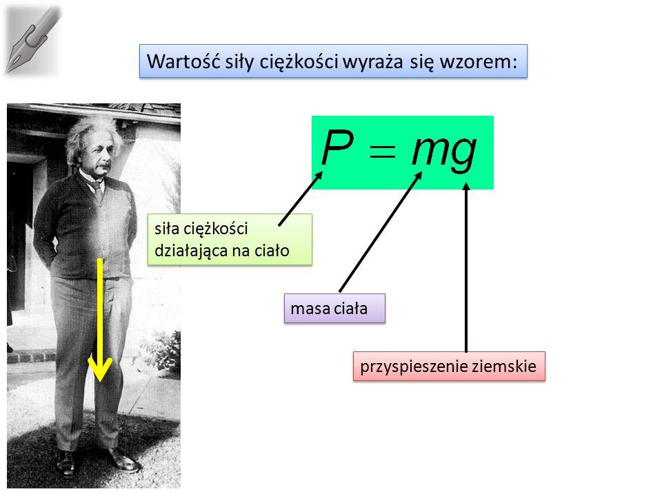 Wartość siły ciężkości wyraża się wzorem: siła ciężkości działająca na ciało siła ciężkości działająca na ciało masa ciała przyspieszenie ziemskie
