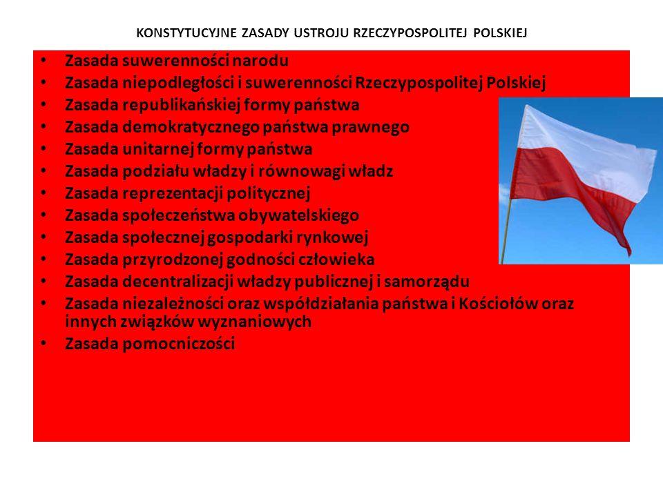 KONSTYTUCYJNE ZASADY USTROJU RZECZYPOSPOLITEJ POLSKIEJ Zasada suwerenności narodu Zasada niepodległości i suwerenności Rzeczypospolitej Polskiej Zasad