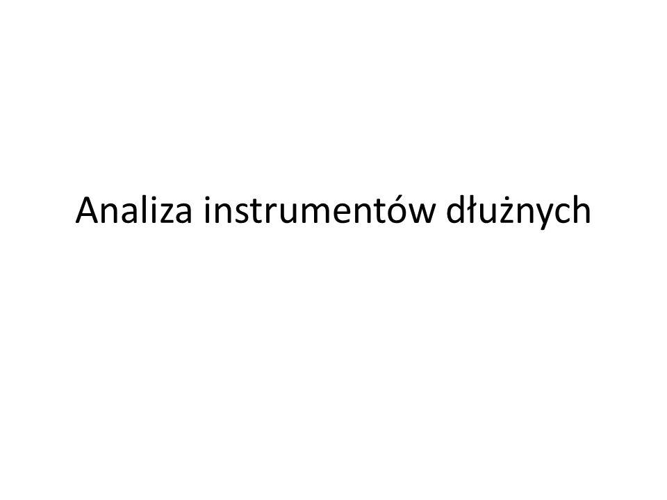 Analiza instrumentów dłużnych