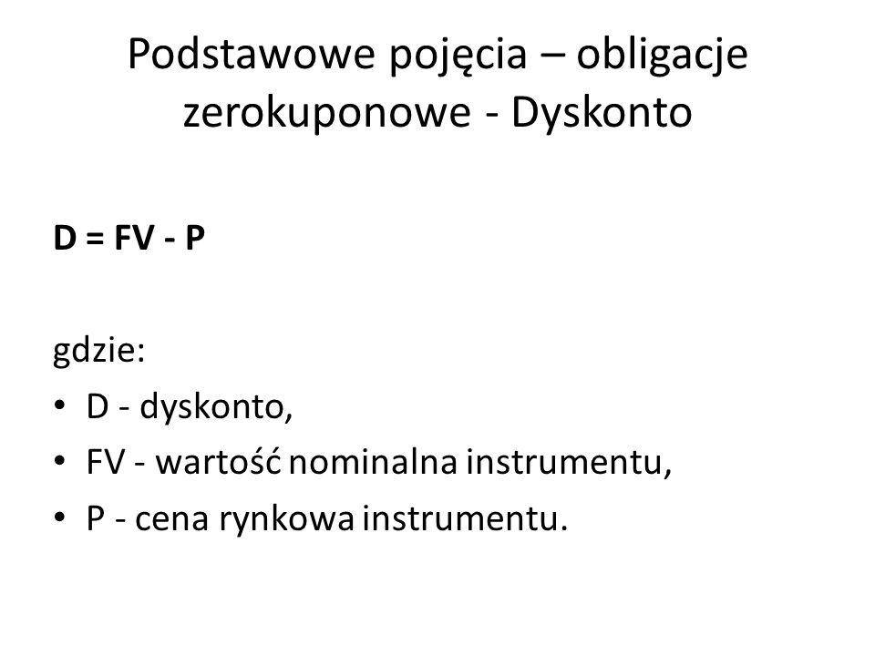 Podstawowe pojęcia – obligacje zerokuponowe - Dyskonto D = FV - P gdzie: D - dyskonto, FV - wartość nominalna instrumentu, P - cena rynkowa instrumentu.