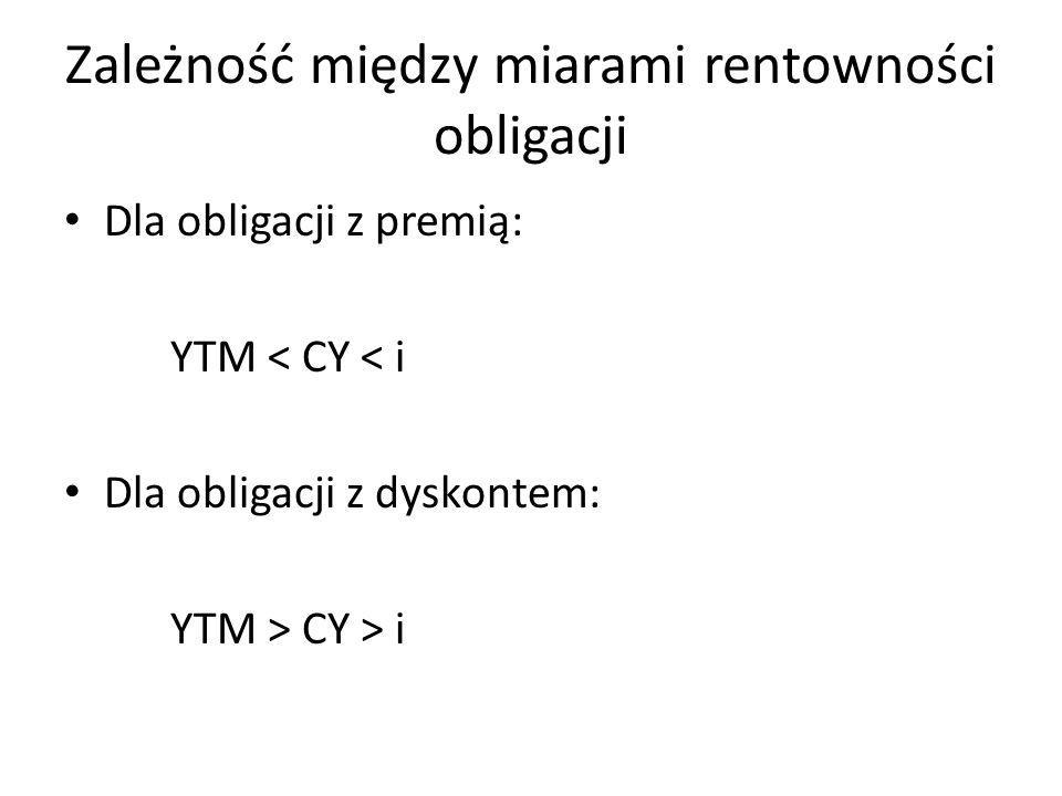 Zależność między miarami rentowności obligacji Dla obligacji z premią: YTM < CY < i Dla obligacji z dyskontem: YTM > CY > i