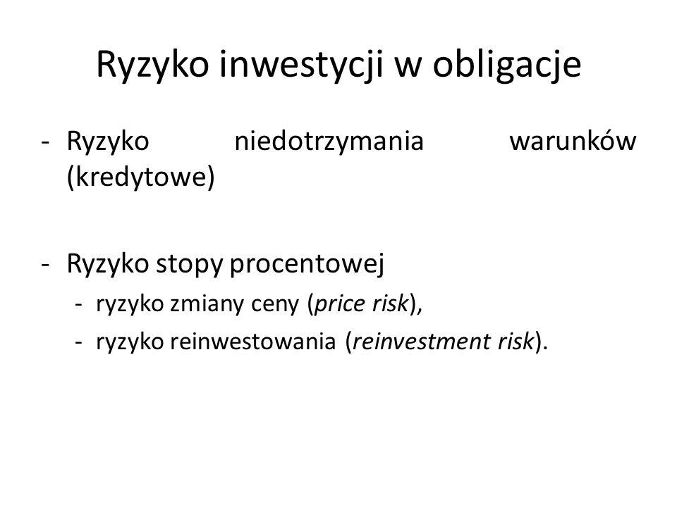 Ryzyko inwestycji w obligacje -Ryzyko niedotrzymania warunków (kredytowe) -Ryzyko stopy procentowej -ryzyko zmiany ceny (price risk), -ryzyko reinwestowania (reinvestment risk).