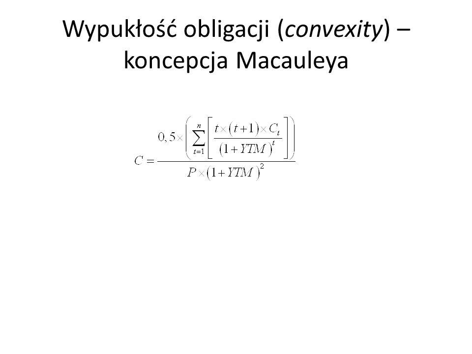 Wypukłość obligacji (convexity) – koncepcja Macauleya