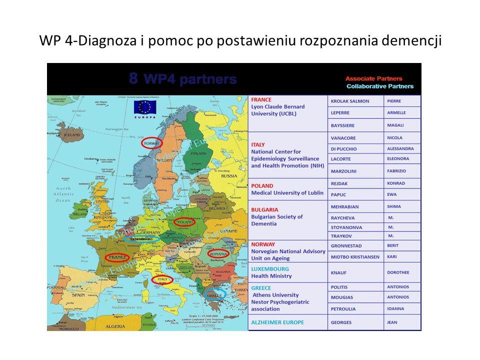 WP 4-Diagnoza i pomoc po postawieniu rozpoznania demencji