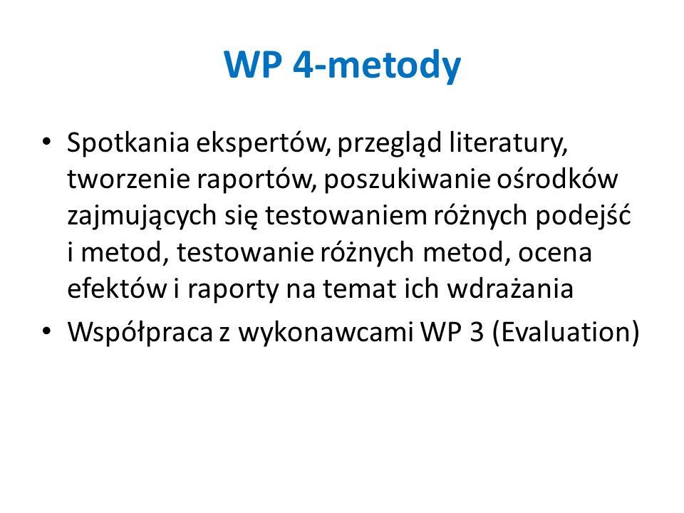 WP 4-metody Spotkania ekspertów, przegląd literatury, tworzenie raportów, poszukiwanie ośrodków zajmujących się testowaniem różnych podejść i metod, testowanie różnych metod, ocena efektów i raporty na temat ich wdrażania Współpraca z wykonawcami WP 3 (Evaluation)