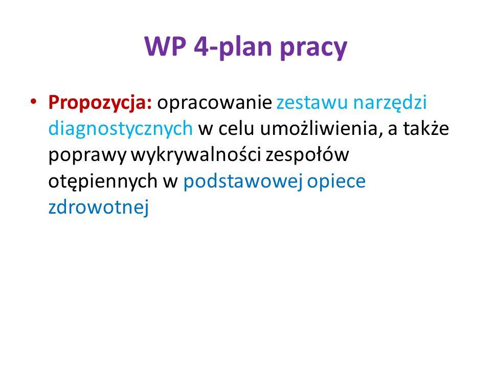 WP 4-plan pracy Propozycja: opracowanie zestawu narzędzi diagnostycznych w celu umożliwienia, a także poprawy wykrywalności zespołów otępiennych w podstawowej opiece zdrowotnej