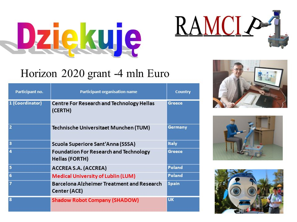 Horizon 2020 grant -4 mln Euro Participant no.Participant organisation nameCountry 1 (Coordinator) Centre For Research and Technology Hellas (CERTH) Greece 2 Technische Universitaet Munchen (TUM) Germany 3 Scuola Superiore Sant Anna (SSSA) Italy 4 Foundation For Research and Technology Hellas (FORTH) Greece 5 ACCREA S.A.