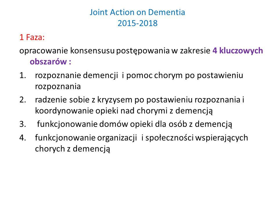 Joint Action on Dementia 2015-2018 1 Faza: opracowanie konsensusu postępowania w zakresie 4 kluczowych obszarów : 1.rozpoznanie demencji i pomoc chorym po postawieniu rozpoznania 2.radzenie sobie z kryzysem po postawieniu rozpoznania i koordynowanie opieki nad chorymi z demencją 3.