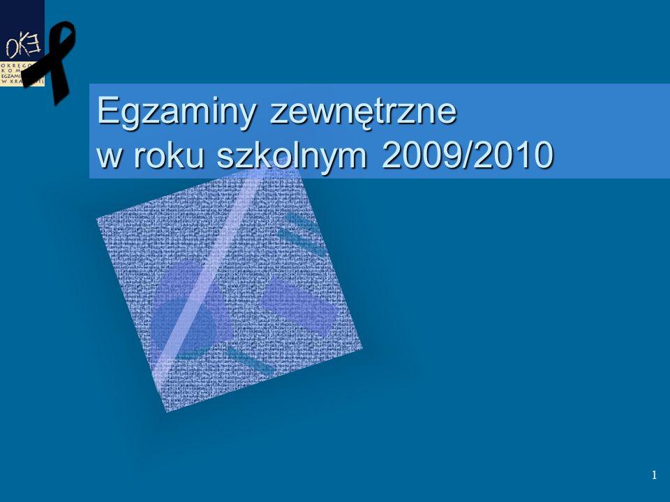 Egzaminy zewnętrzne w roku szkolnym 2009/2010 1