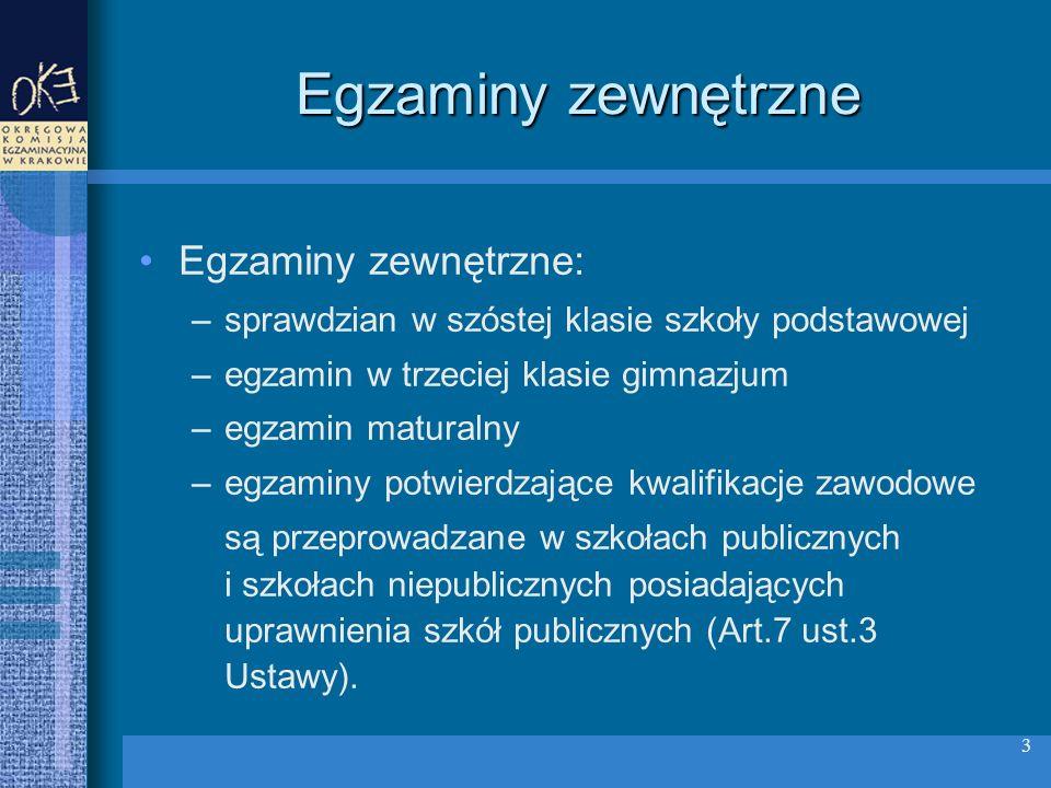 3 Egzaminy zewnętrzne Egzaminy zewnętrzne: –sprawdzian w szóstej klasie szkoły podstawowej –egzamin w trzeciej klasie gimnazjum –egzamin maturalny –egzaminy potwierdzające kwalifikacje zawodowe są przeprowadzane w szkołach publicznych i szkołach niepublicznych posiadających uprawnienia szkół publicznych (Art.7 ust.3 Ustawy).