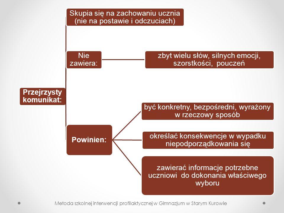 Przejrzysty komunikat: Skupia się na zachowaniu ucznia (nie na postawie i odczuciach) Nie zawiera: zbyt wielu słów, silnych emocji, szorstkości, pouczeń Powinien: być konkretny, bezpośredni, wyrażony w rzeczowy sposób określać konsekwencje w wypadku niepodporządkowania się zawierać informacje potrzebne uczniowi do dokonania właściwego wyboru Metoda szkolnej interwencji profilaktycznej w Gimnazjum w Starym Kurowie