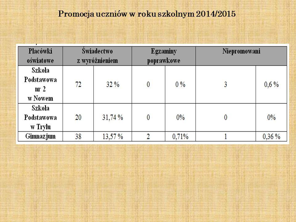 Promocja uczniów w roku szkolnym 2014/2015